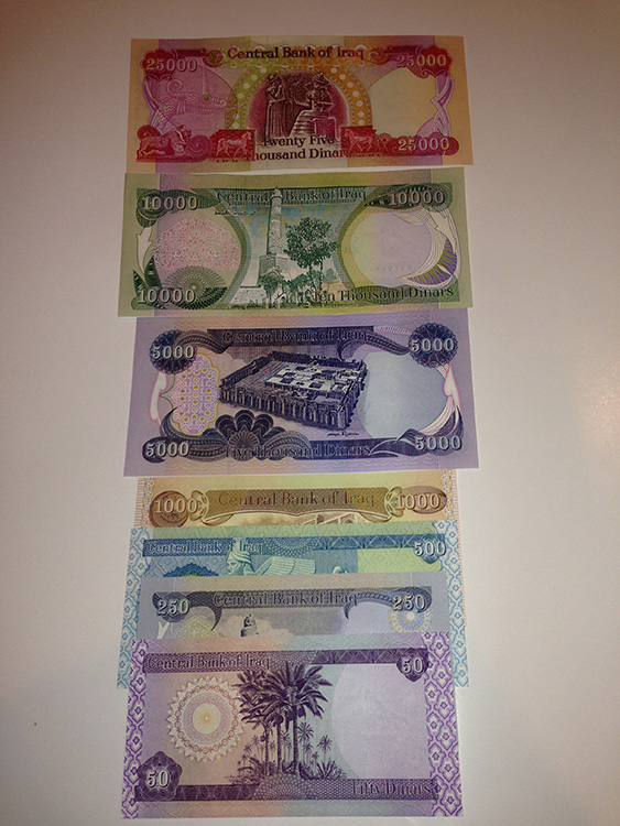 Full Set Dinar Currency