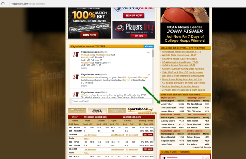 John Fisher Dominates as Money Leader, Vegas Insider, College Basketball